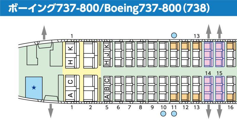 ANA-B737-800