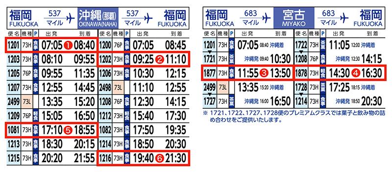 福岡発着日帰り 時刻表C