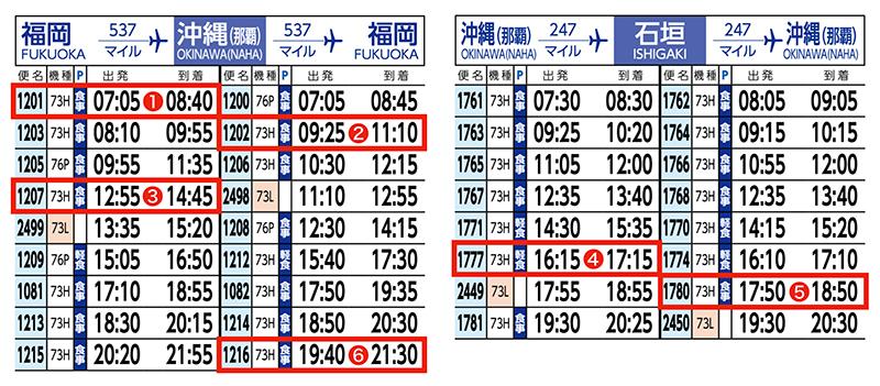福岡発着日帰り 時刻表A