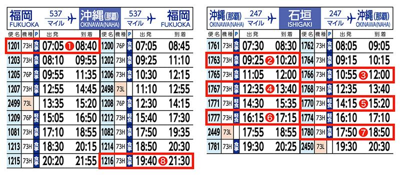 福岡発着日帰り 時刻表B