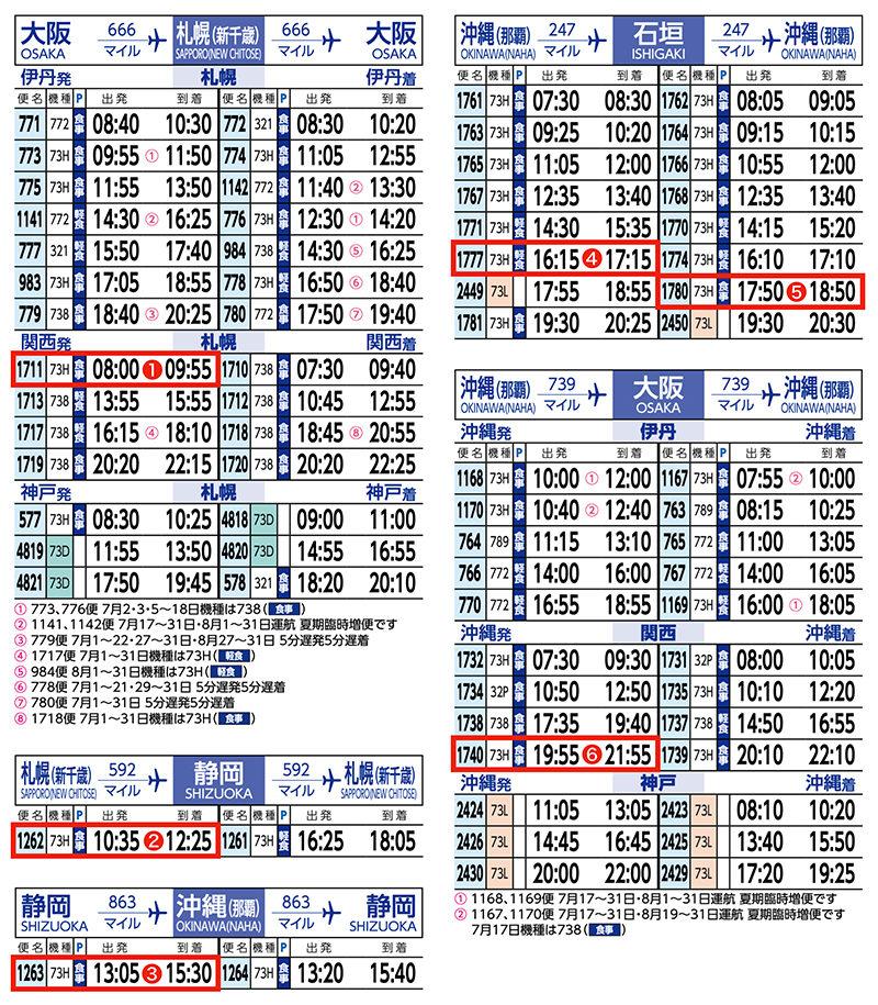 大阪圏発着日帰り 時刻表C