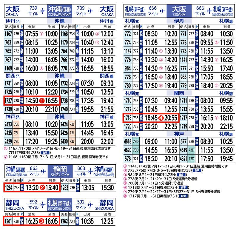 大阪圏発着日帰り 時刻表A-1