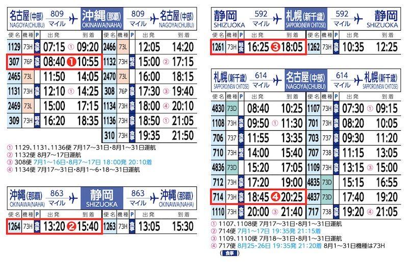 名古屋(中部)発着日帰り 時刻表B