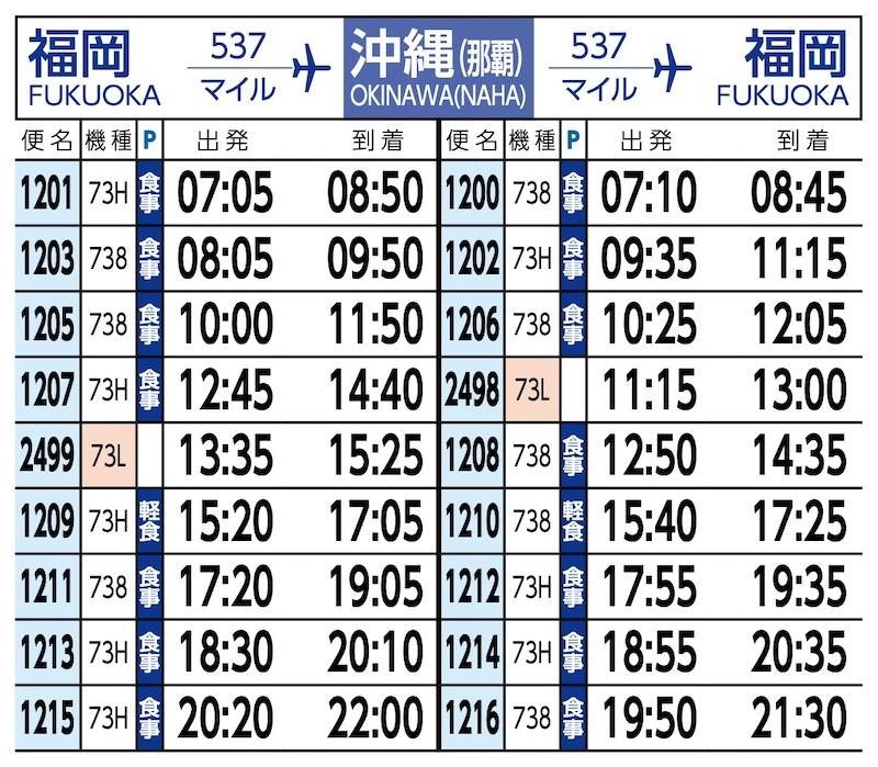 時刻表(福岡-那覇)