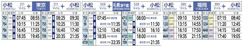 時刻表(小松-羽田_札幌_福岡)
