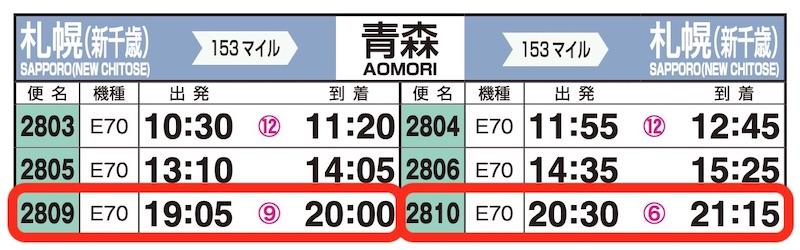 JAL時刻表(新千歳-青森)