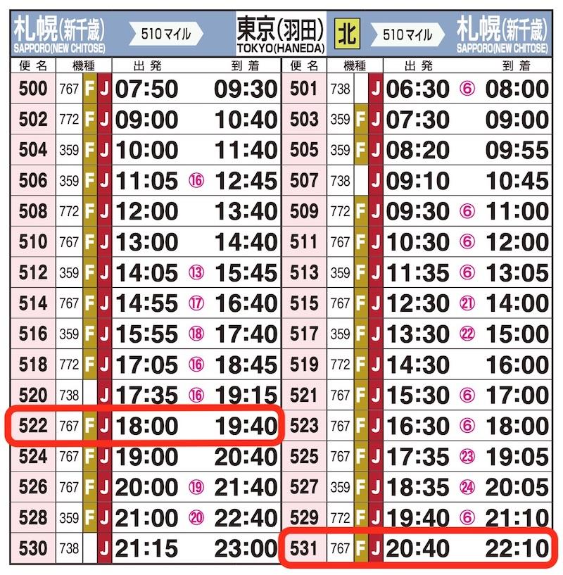 JAL時刻表(新千歳-羽田)