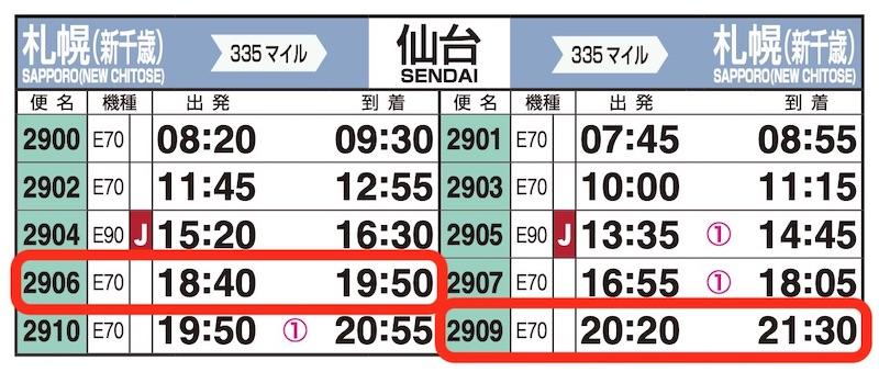 JAL時刻表(新千歳-仙台)