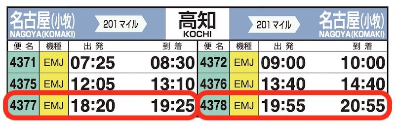 JAL時刻表(小牧-高知)