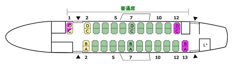 ATR42-600(AT4)JAC/HAC(T41/T42)