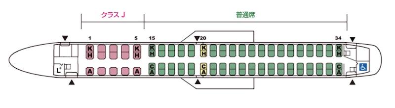 エンブラエル190(E90)J-AIR