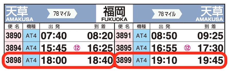 JAL時刻表(天草-福岡)