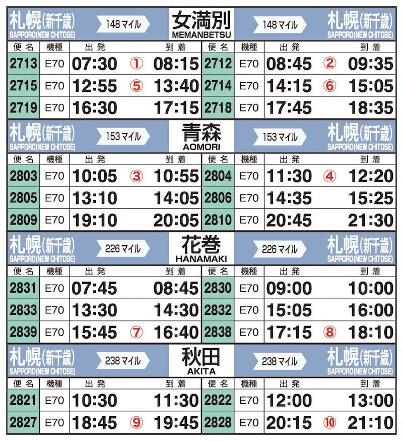 JAL時刻表(新千歳発着10レグ)