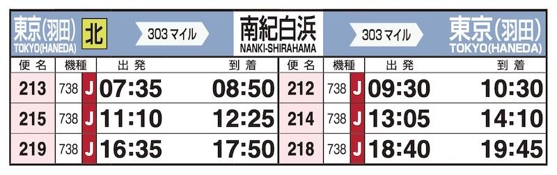 JAL時刻表(羽田-南紀白浜)