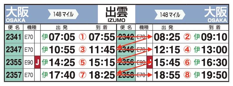JAL時刻表(伊丹-出雲)
