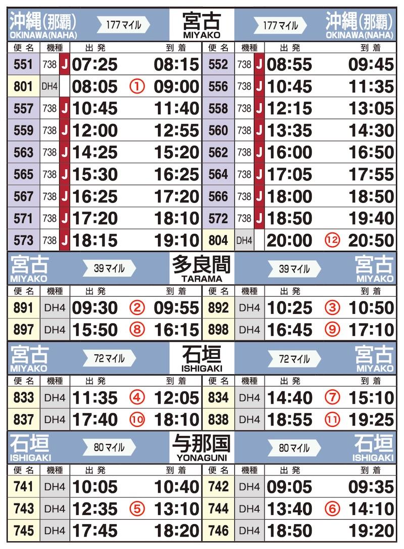 JAL時刻表(那覇発着12レグ)
