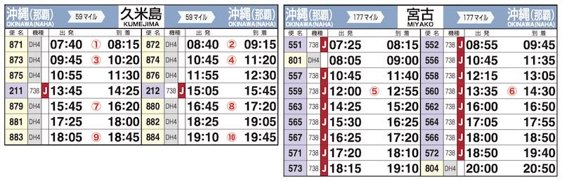 JAL時刻表(那覇-久米島,那覇-宮古)