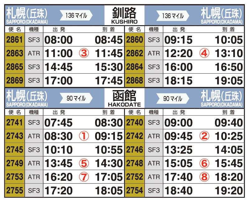 JAL時刻表(丘珠-釧路,函館)