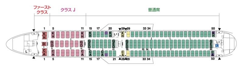 B767-300ER(763)JAL(A25)