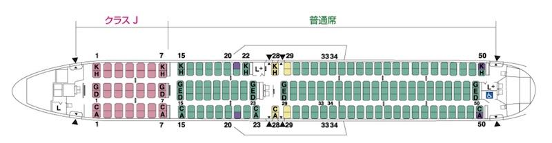 B767-300ER(763)JAL(A27)