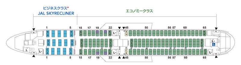 B767-300ER(763)JAL(A43)