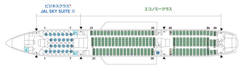 B777-200(777/772)JAL(W63/W64)