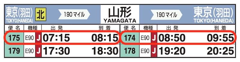 JAL時刻表(羽田-山形)