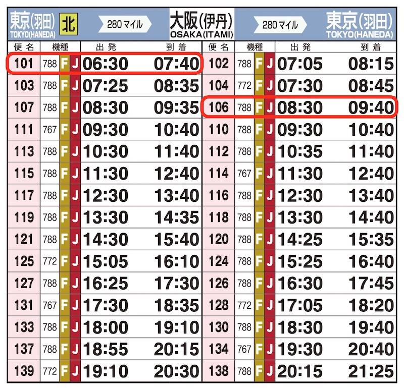 JAL時刻表(羽田-伊丹)