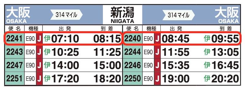JAL時刻表(伊丹-新潟)