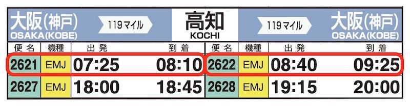 JAL時刻表(神戸-高知)