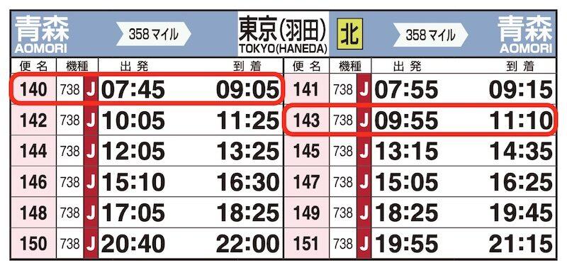JAL時刻表(青森-羽田)