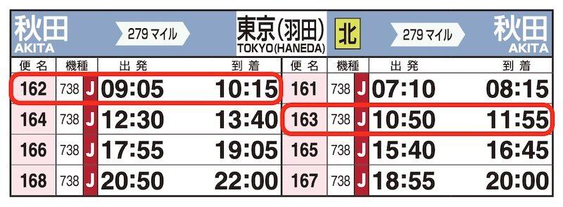 JAL時刻表(秋田-羽田)
