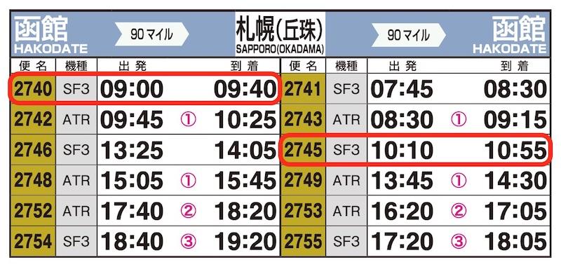 JAL時刻表(函館-丘珠)