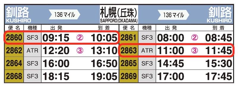 JAL時刻表(釧路-丘珠)