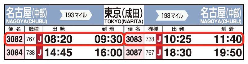 JAL時刻表(中部-成田)