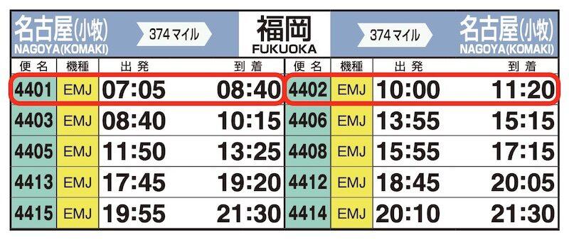 JAL時刻表(小牧-福岡)