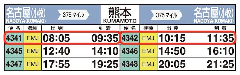 JAL時刻表(小牧-熊本)