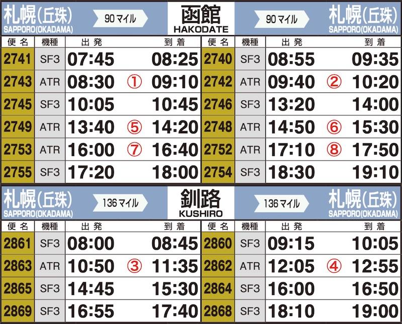 JAL時刻表(丘珠発着8レグ)
